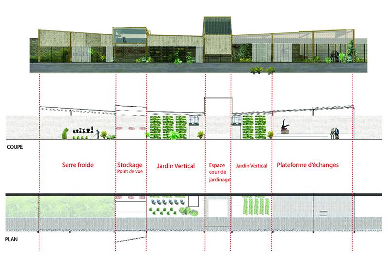YA+K - yaplusk -Recyclerie - projet de ferme urbaine (2)